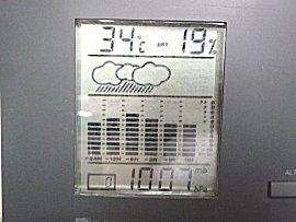 34 Celsius bij een luchtvochtigheid van 19%