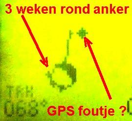 Gabber draait rondjes om anker, en GPS geeft mis wijzing