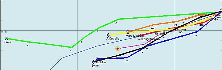 De tracks van de boten in het radionetje