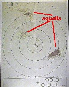 Drie squalls rondom de Gabber zichtbaar op de radar